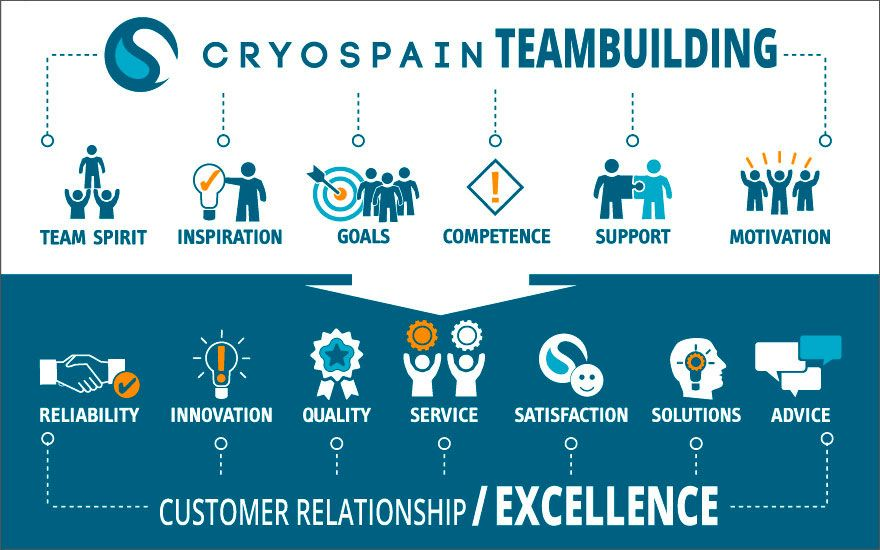 Cryospain team-building