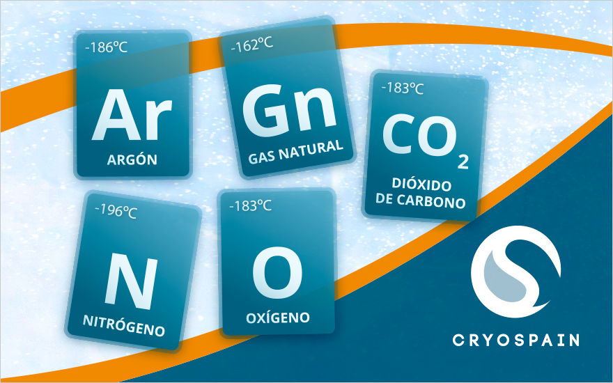 Cryogenic liquid gases: differences and common uses of LNG, LIN, LOX, LAR and LC02